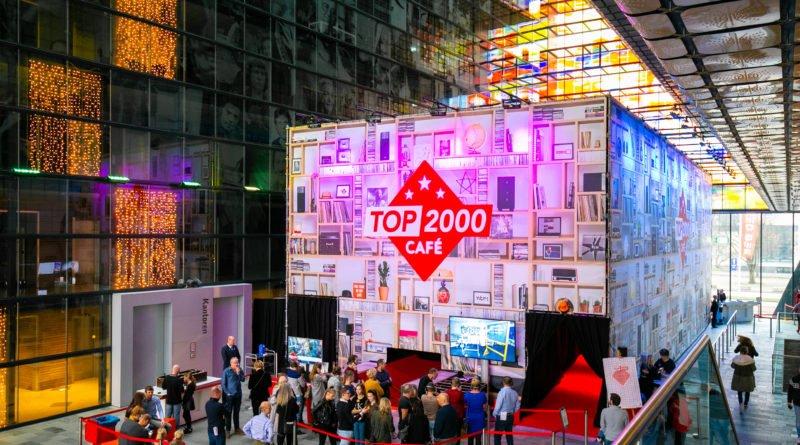 Top 2000 lijst 2019